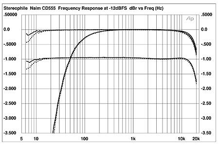 Naim cd5xs 107555FIG1
