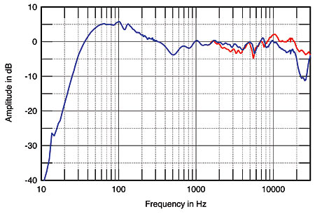 Base para absorver as vibrações (1) - Página 2 1207SFEfig04