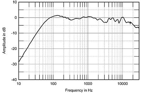ATC SCM 11 1209ATCfig4