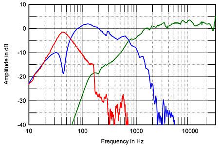 Ficheiros HD (alta resolução) 410monitor.Mapfig3