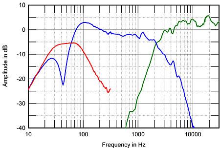 Ficheiros HD (alta resolução) 610PD2fig3