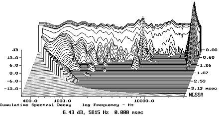 PLINIUS 9200 com Colunas Monitor Audio GX300 ou B&W 804S? 692MAfig10