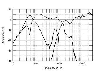 bass reflex e a acustica Mr1fig03