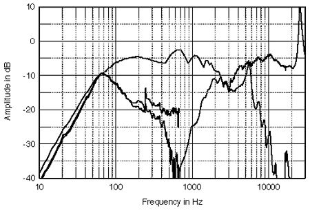 PLINIUS 9200 com Colunas Monitor Audio GX300 ou B&W 804S? Mastud50FIG2