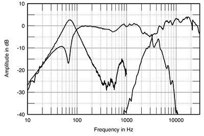 bass reflex e a acustica Pr1fig2