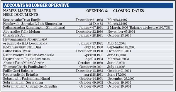 Revealed: Sri Lankans among those maintaining Swiss bank accounts Table_2