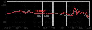 Superlux HD-662F Frequency_hd662f
