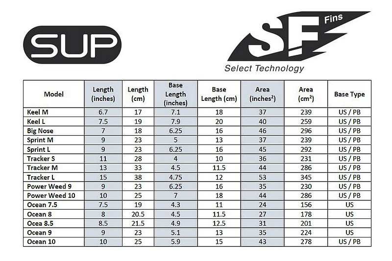 Les Ailerons Race - Page 2 SelectSFFins7
