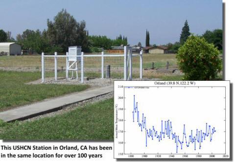 record de chaleur en cote d'or  OrlandCA_USHCN_Site_small
