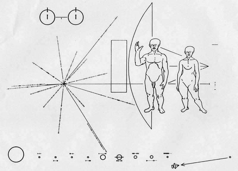 Le temporisoscope & Le chronoviseur Time-trap