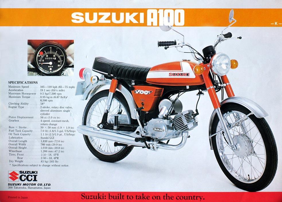 1974 Suzuki AC50 1973_A100K_sales_983