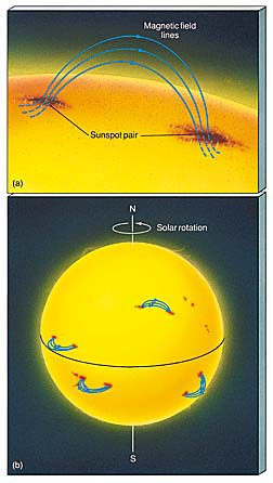 Sunce At16fg18
