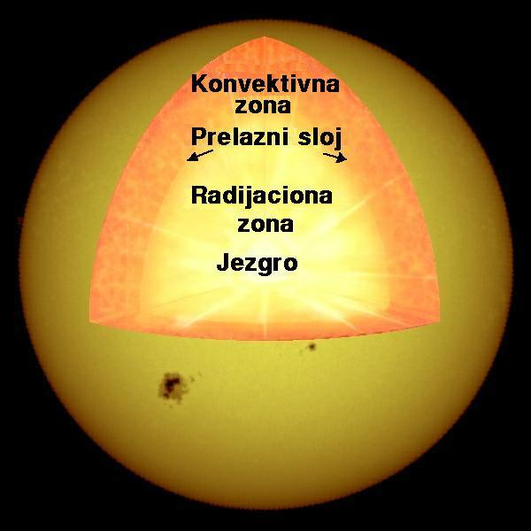 Sunce Unutra01