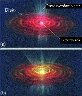 Sunčev Sistem - Od Eratostena do Njutna 12proto