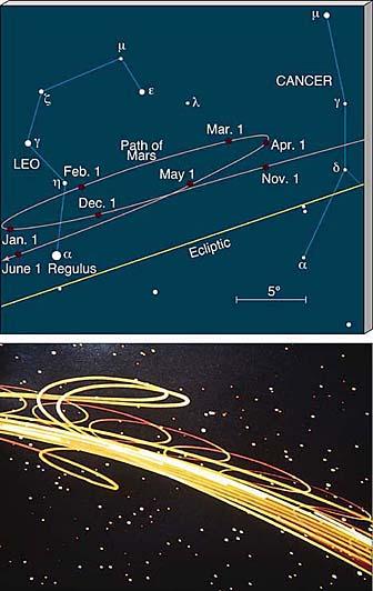 Sunčev Sistem - Od Eratostena do Njutna At02fg04