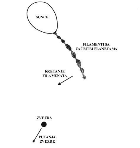 Sunčev Sistem - Od Eratostena do Njutna Dzins
