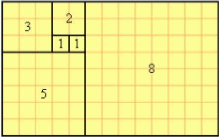 Istorija matematike Indije Kvadrati