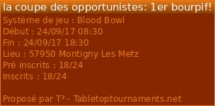 INTERCLUB DE L'EST 2017 a Metz: bloodbowl et killteam 40K 19856