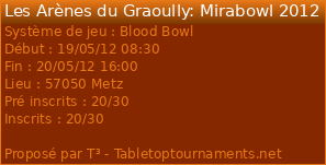 [BloodBowl / WHB / 40K / EPIC ] 19 - 20 MAI / ARENES DU GRAOULLY / METZ 8714