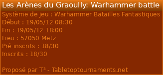 [BloodBowl / WHB / 40K / EPIC ] 19 - 20 MAI / ARENES DU GRAOULLY / METZ 8722