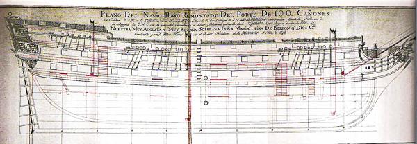 El navio de tres puentes en la Armada Rayo-Plano_del_navio_rayo_reformado_con_100_canones