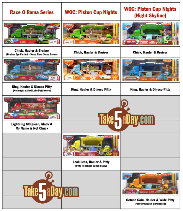 Base de données World of Cars - Page 2 Team-Haulers