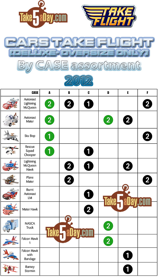 [Cars Toons] Take Flight - Page 4 TF-2012-Checklist-Case