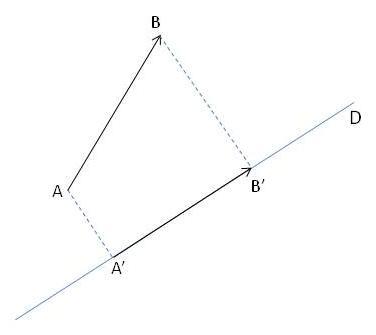 Simulateur perso : poussée non alignée avec le centre de gravité Vecteur5