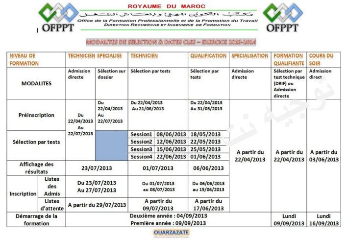 OFPPT ITA ISTA 2016  اخر اجل للتسجيل بالتكوين المهني Offpt-Bechkine
