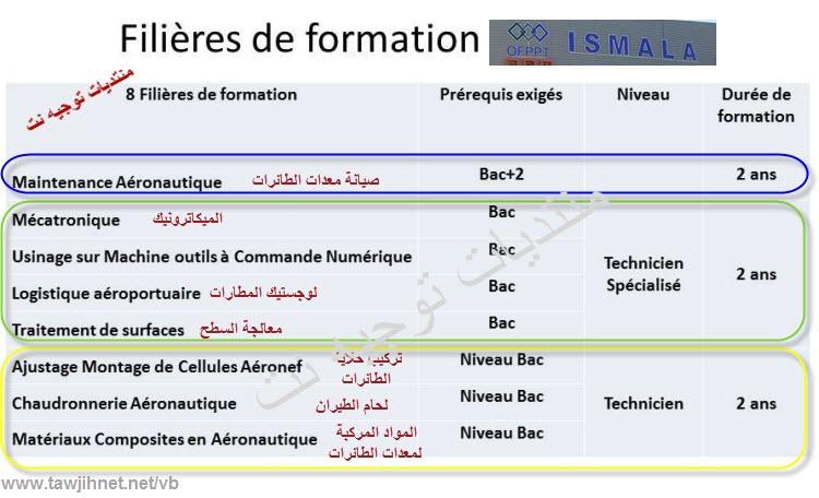 نهضة صناعة الطيران بالمغرب Ismala%20nouacer