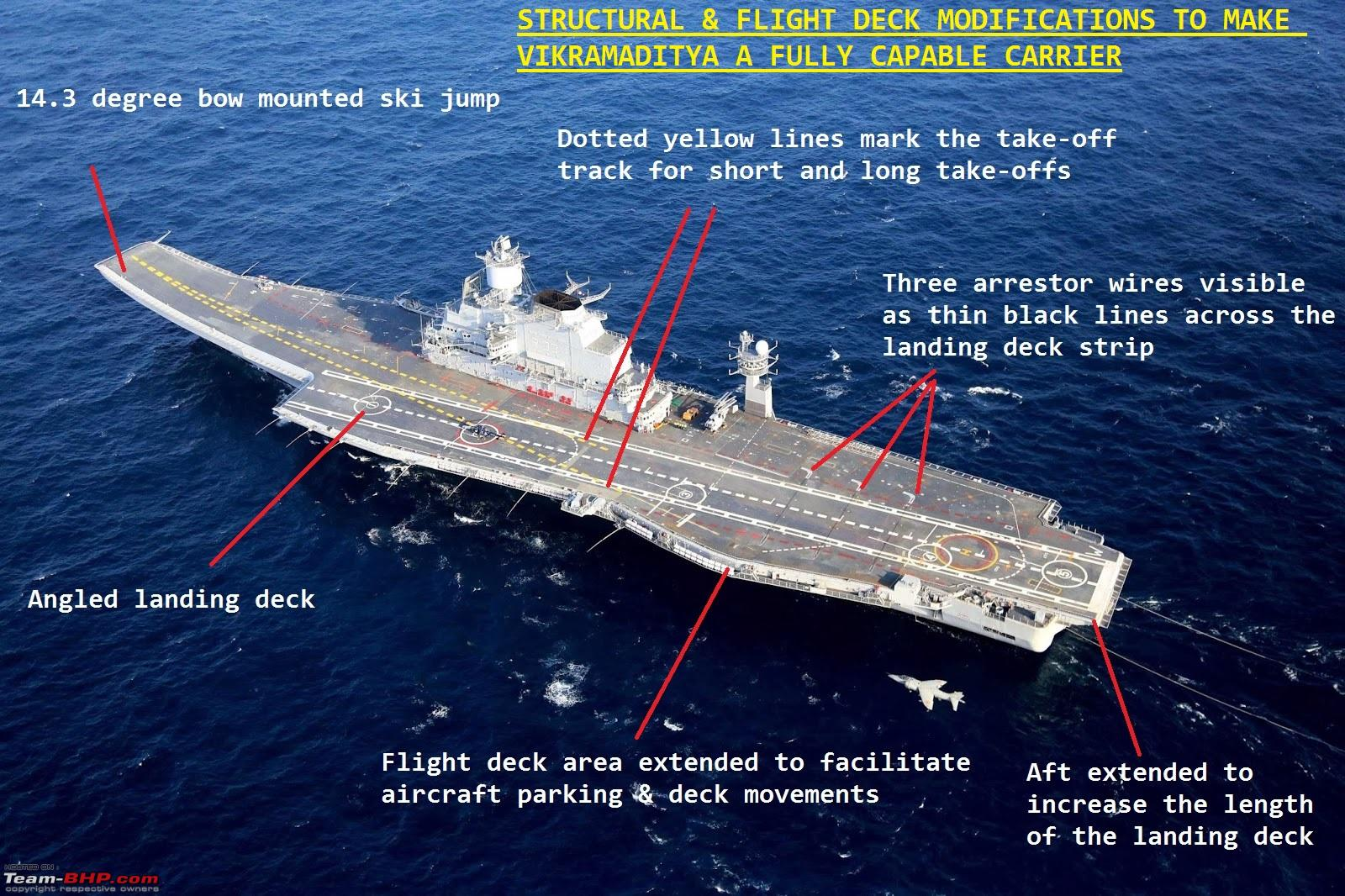 PA indiens - Page 19 1371226d1431794997-indian-naval-aviation-air-arm-its-carriers-11e-r33-2