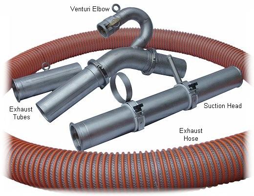 Гидроэлеватор или струйный насос 4_inch_dredge_system