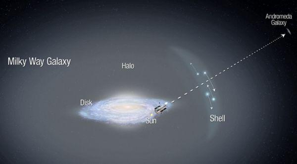 Un éclairage nouveau sur l'évolution de la Voie Lactée Voie-lactee-halo-exterieur