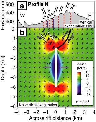 Une crise sismo-volcanique en cours vue par la géodésie spatiale Rift-sismovolcanisme-3