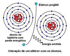 Domingos - Trocar ideias s/ teoria do Universo Elétrico - Página 2 Fisrad5