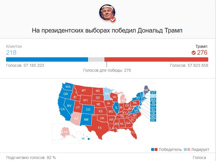 Попкорн (общество, политика) - Том XLIII - Страница 64 1478682622_screenshot_4