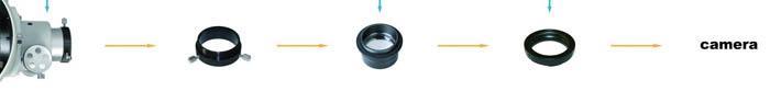 Question SW 200/1000 Koma-Korrektor-fotografisch