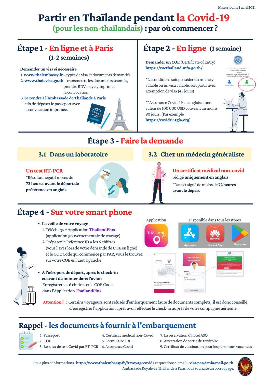 Le Pass sanitaire, z'en pensez quoi ?  - Page 4 Info-FR-01042021-1060x1500