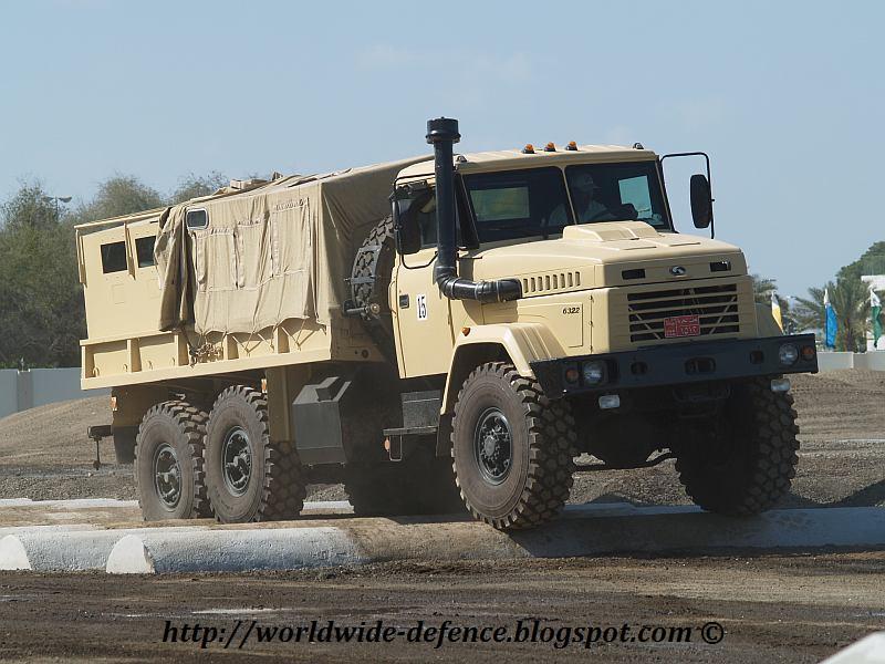 شركة المركبات العسكرية AutoKraZ تسلم مصر آخر شحنة من عربات النقل العسكري A0111797911051973938