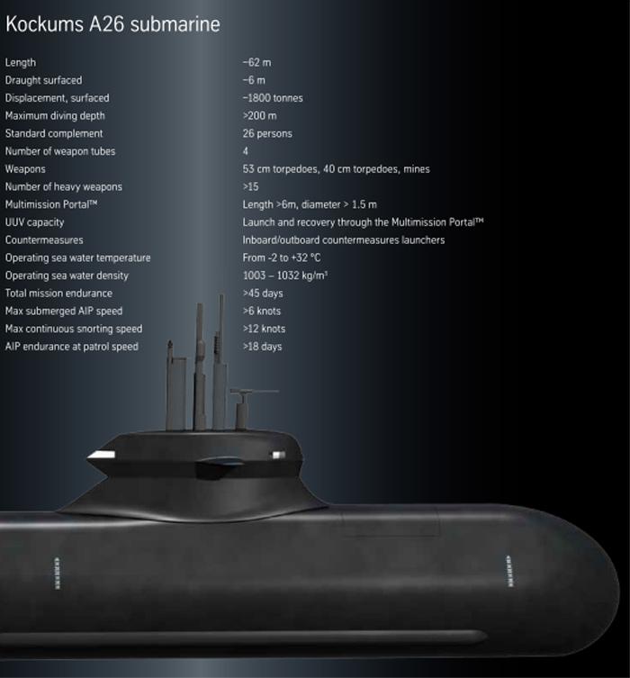 الغواصات من الفئة جوتلاند Gotland ( التي أغرقت حاملة طائرات أمريكية مرتين بكفاءة ) - صفحة 2 Q021604012031894621