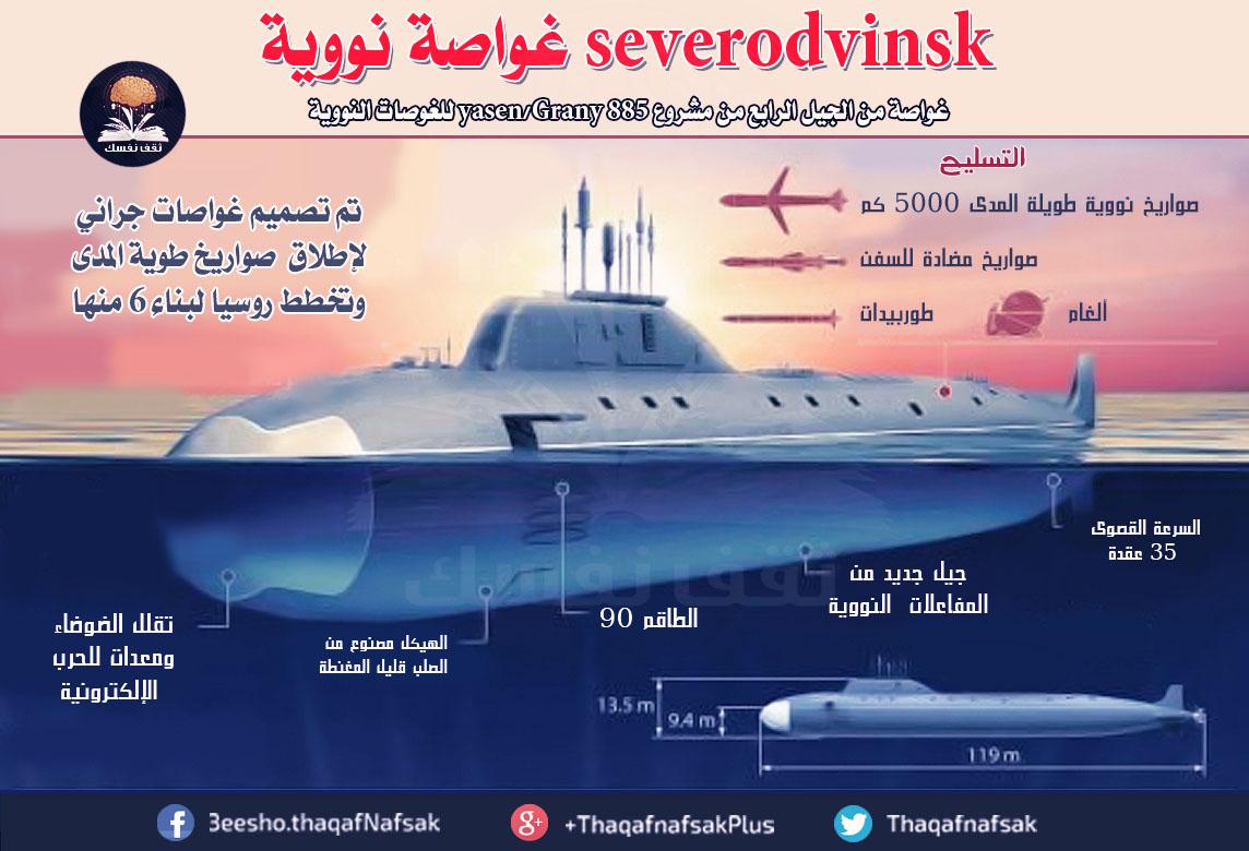 جحيم الأعماق...ملكة الأعماق في مواجهة القرش الروسي الأخير!  *ذئاب البحر* - صفحة 6 Info119
