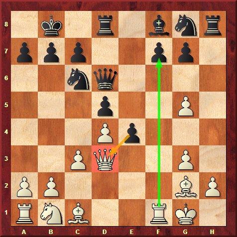 Grandmaster Blunders Karpov-Sadler