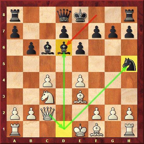 Grandmaster Blunders Christiansen-karpov