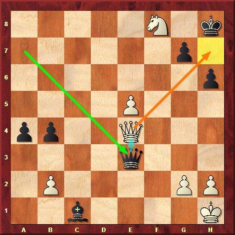 Grandmaster Blunders Deepfritz-kramnik