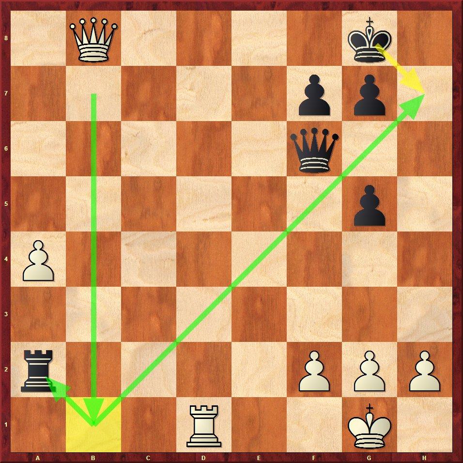 Grandmaster Blunders Kramnik-hou