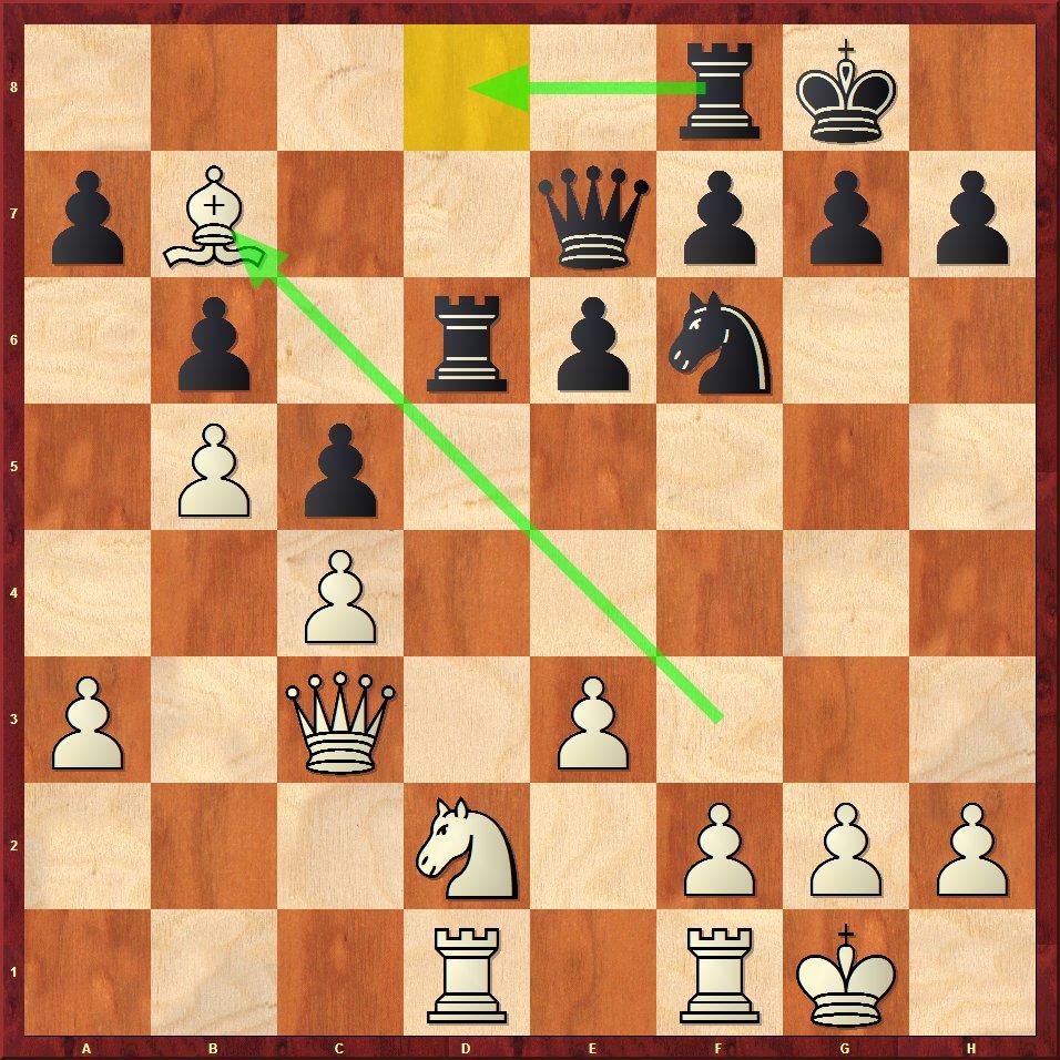 Grandmaster Blunders Lafunete-shredder