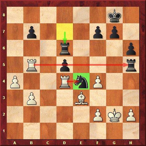 Grandmaster Blunders Morozevich-gelfand