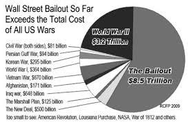 O SISTEMA FINANCEIRO DESMORONA? - Página 8 Bailouts