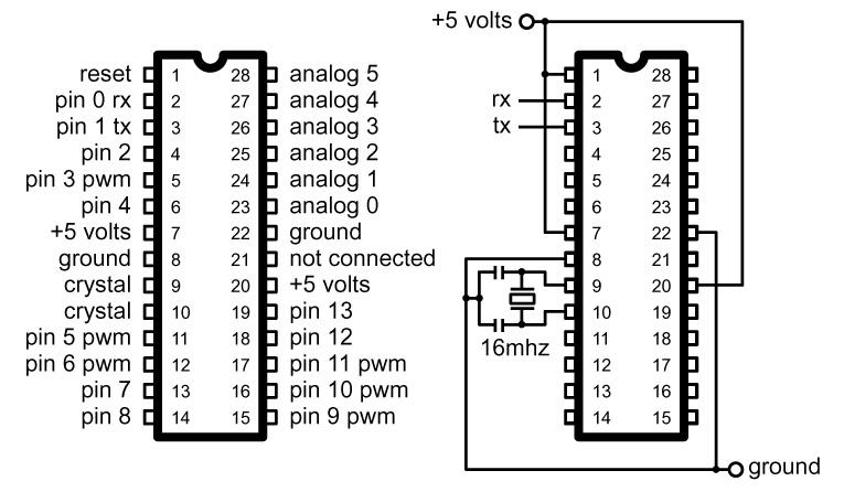 Tuto Checkpoint avec Arduino Arduinopins