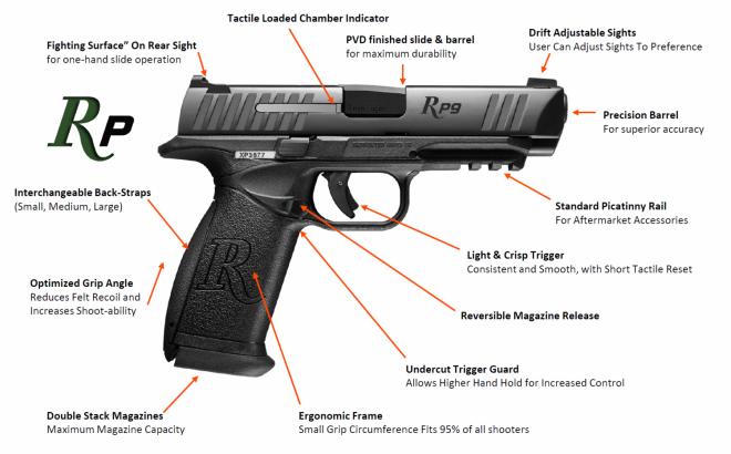 Pistolets Remington RP-9 et RP-45 RP9-660x410